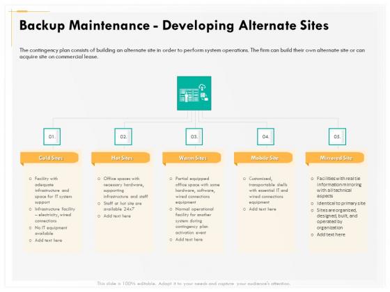 Computer Security Incident Handling Backup Maintenance Developing Alternate Sites Slides PDF