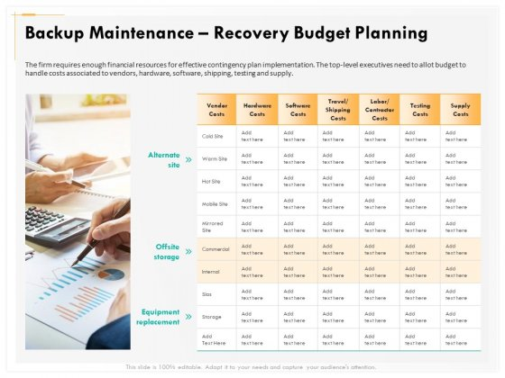Computer Security Incident Handling Backup Maintenance Recovery Budget Planning Professional PDF