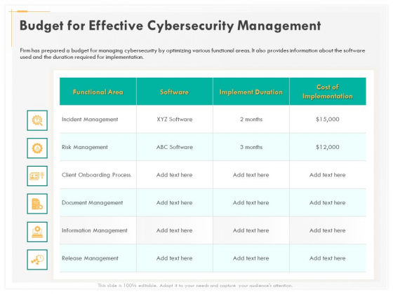 Computer Security Incident Handling Budget For Effective Cybersecurity Management Clipart PDF