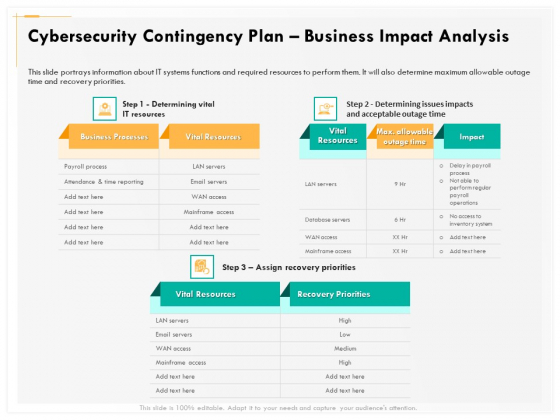 Computer Security Incident Handling Cybersecurity Contingency Plan Business Impact Analysis Rules PDF