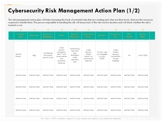 Computer Security Incident Handling Cybersecurity Risk Management Action Plan Diagrams PDF