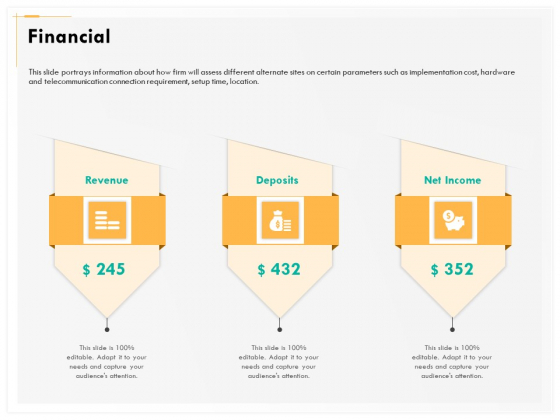 Computer Security Incident Handling Financial Ppt Portfolio Pictures PDF