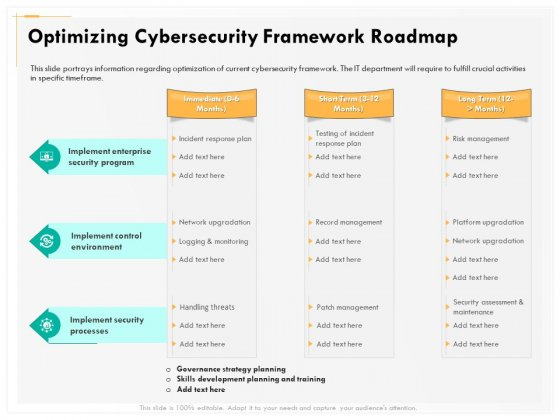 Computer Security Incident Handling Optimizing Cybersecurity Framework Roadmap Designs PDF