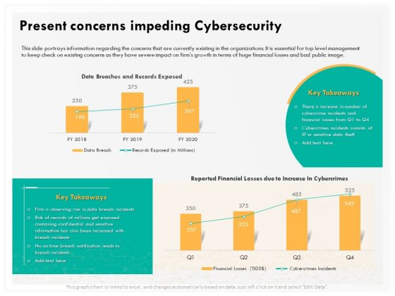 Computer Security Incident Handling Present Concerns Impeding Cybersecurity Formats PDF