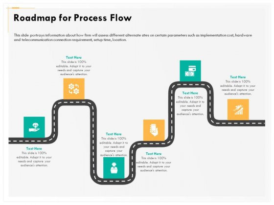 Computer Security Incident Handling Roadmap For Process Flow Ppt Professional Slide Portrait PDF
