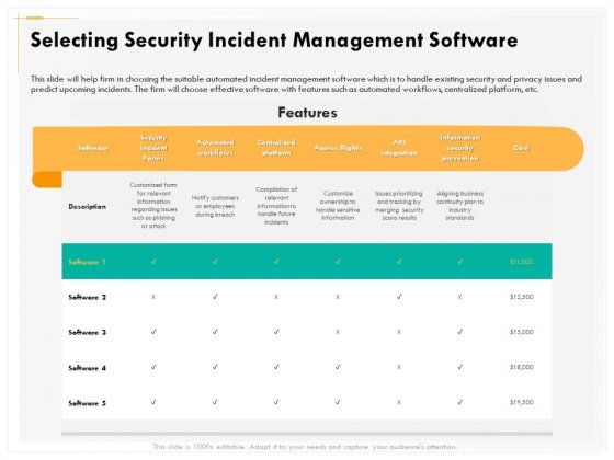 Computer Security Incident Handling Selecting Security Incident Management Software Graphics PDF