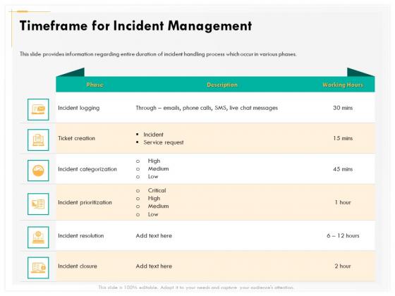 Computer Security Incident Handling Timeframe For Incident Management Infographics PDF