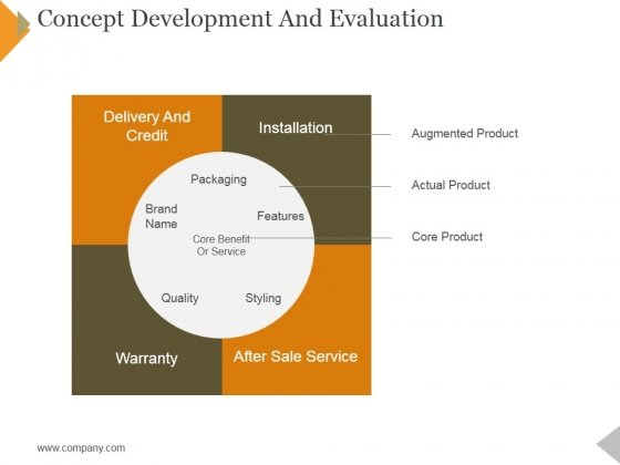 Concept Development And Evaluation Ppt PowerPoint Presentation Summary Infographics