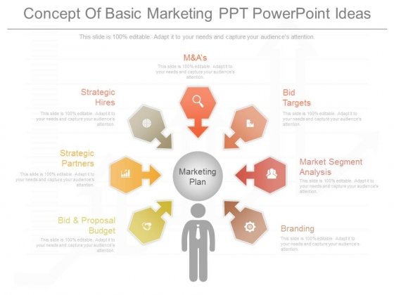 Concept Of Basic Marketing Ppt Powerpoint Ideas