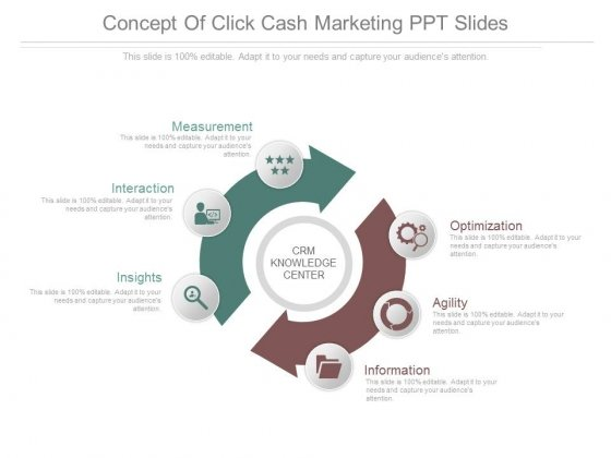 Concept Of Click Cash Marketing Ppt Slides