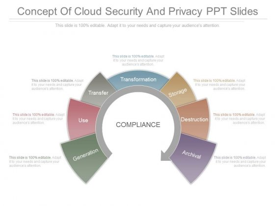 Concept Of Cloud Security And Privacy Ppt Slides