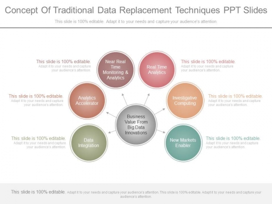 Concept Of Traditional Data Replacement Techniques Ppt Slides