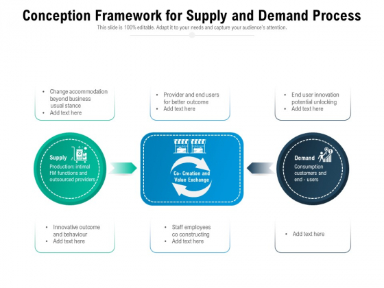 Conception Framework For Supply And Demand Process Ppt PowerPoint Presentation Gallery Good PDF
