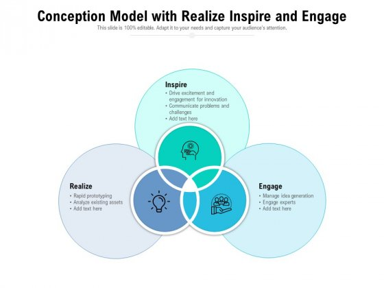Conception Model With Realize Inspire And Engage Ppt PowerPoint Presentation Gallery Clipart PDF