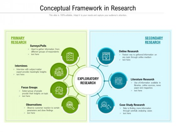 Conceptual Framework In Research Ppt PowerPoint Presentation File Example PDF