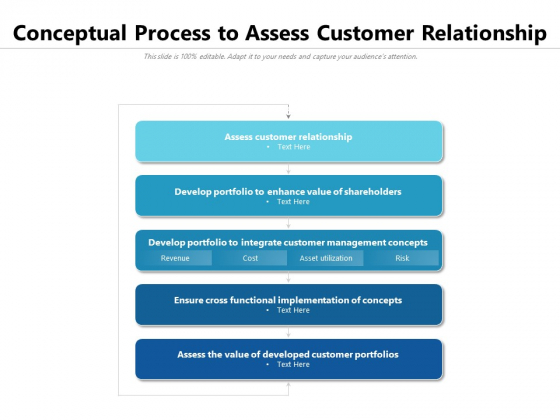 Conceptual_Process_To_Assess_Customer_Relationship_Ppt_PowerPoint_Presentation_Visual_Aids_Show_PDF_Slide_1