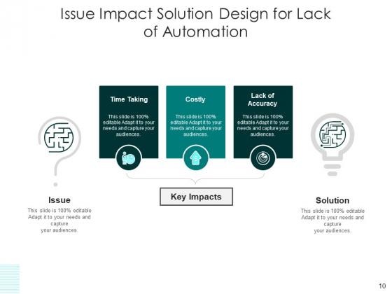 Concern_Influence_Result_Business_Performance_Ppt_PowerPoint_Presentation_Complete_Deck_Slide_10