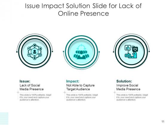 Concern_Influence_Result_Business_Performance_Ppt_PowerPoint_Presentation_Complete_Deck_Slide_11