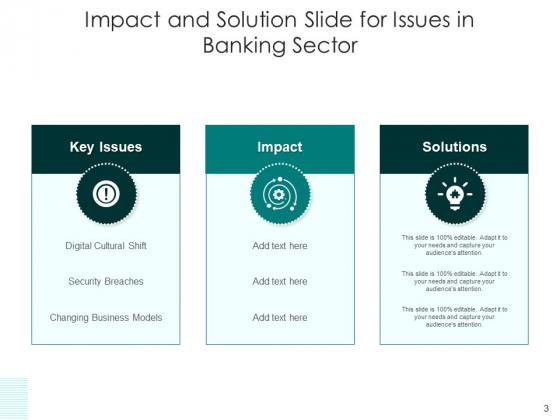 Concern_Influence_Result_Business_Performance_Ppt_PowerPoint_Presentation_Complete_Deck_Slide_3