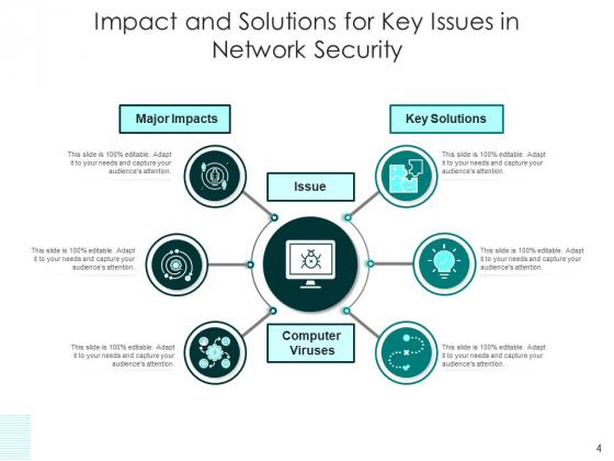 Concern_Influence_Result_Business_Performance_Ppt_PowerPoint_Presentation_Complete_Deck_Slide_4