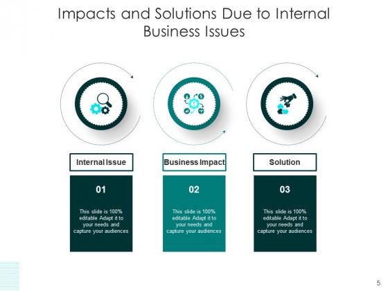 Concern_Influence_Result_Business_Performance_Ppt_PowerPoint_Presentation_Complete_Deck_Slide_5