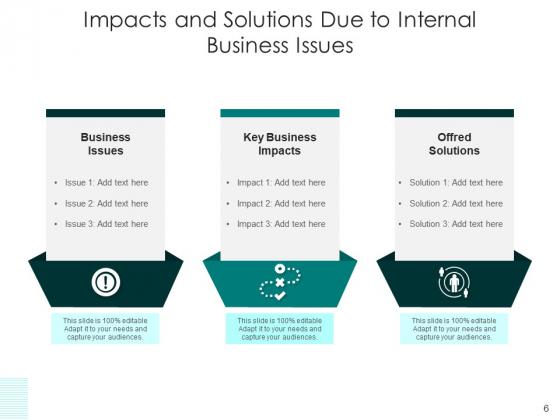 Concern_Influence_Result_Business_Performance_Ppt_PowerPoint_Presentation_Complete_Deck_Slide_6
