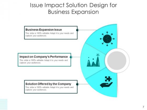 Concern_Influence_Result_Business_Performance_Ppt_PowerPoint_Presentation_Complete_Deck_Slide_7