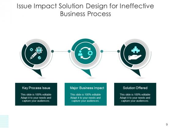 Concern_Influence_Result_Business_Performance_Ppt_PowerPoint_Presentation_Complete_Deck_Slide_9