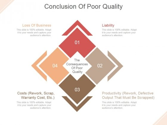 Conclusion Of Poor Quality Ppt Powerpoint Presentation Show