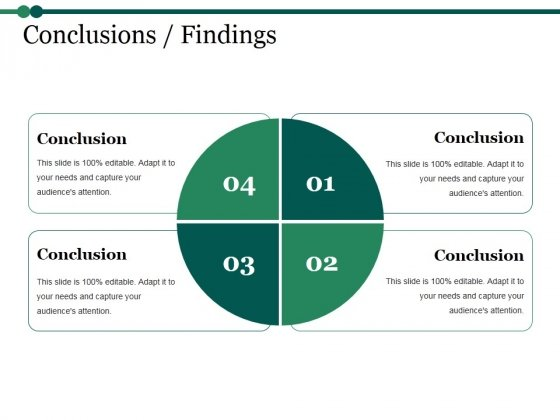 Conclusions Findings Ppt PowerPoint Presentation Summary Demonstration