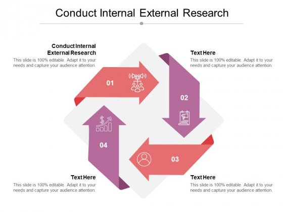 Conduct Internal External Research Ppt PowerPoint Presentation Icon Graphics Example Cpb