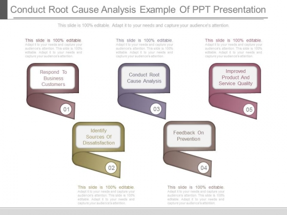 Conduct Root Cause Analysis Example Of Ppt Presentation