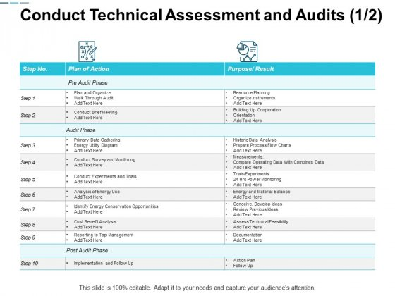 Conduct Technical Assessment And Audits Marketing Ppt Powerpoint Presentation File Background Image