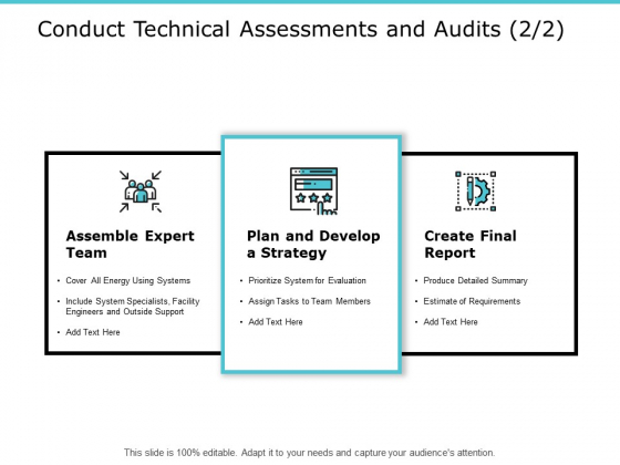 Conduct Technical Assessments And Audits Estimate Of Requirements Ppt PowerPoint Presentation Styles Deck