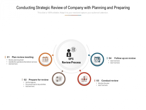 Conducting Strategic Review Of Company With Planning And Preparing Ppt PowerPoint Presentation Pictures Visual Aids PDF