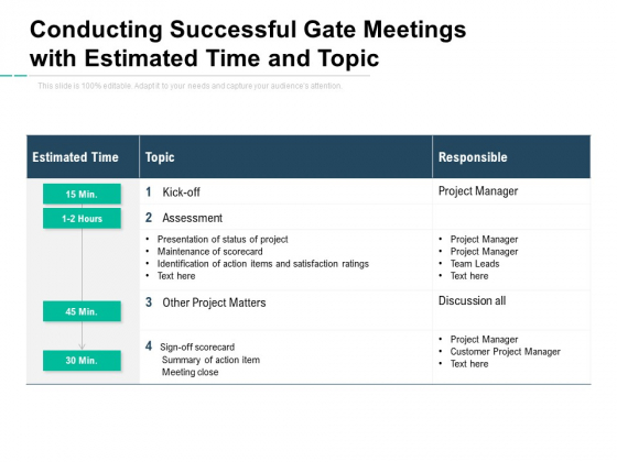 Conducting Successful Gate Meetings With Estimated Time And Topic Ppt PowerPoint Presentation Professional Images PDF
