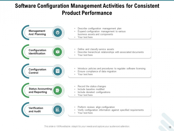 Configuration_Governance_Improvements_Process_Ppt_PowerPoint_Presentation_Complete_Deck_Slide_10