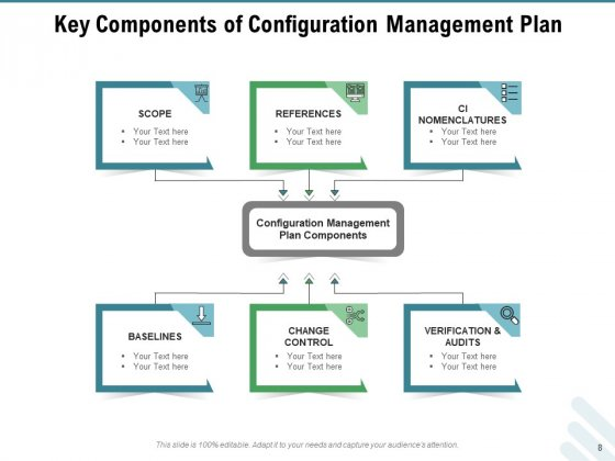 Configuration_Governance_Improvements_Process_Ppt_PowerPoint_Presentation_Complete_Deck_Slide_8