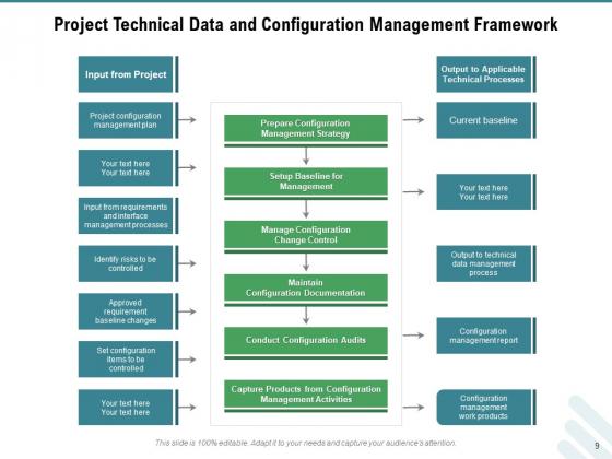 Configuration_Governance_Improvements_Process_Ppt_PowerPoint_Presentation_Complete_Deck_Slide_9