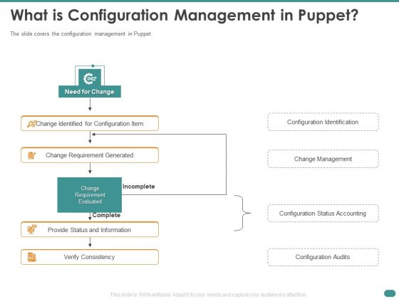 Configuration Management With Puppet What Is Configuration Management In Puppet Mockup PDF