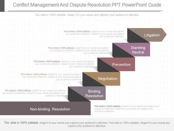 Conflict Management And Dispute Resolution Ppt Powerpoint Guide