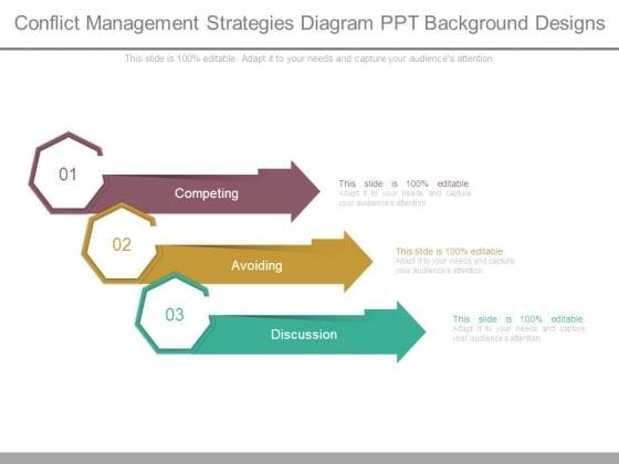 Conflict Management Strategies Diagram Ppt Background Designs