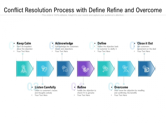 Conflict Resolution Process With Define Refine And Overcome Ppt PowerPoint Presentation Layouts Examples