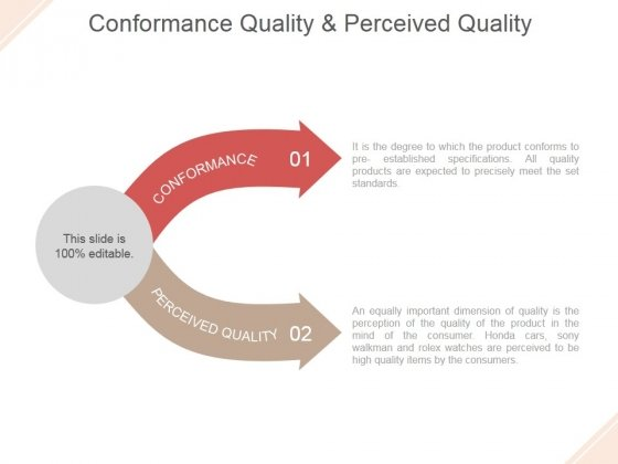 Conformance_Quality_And_Perceived_Quality_Ppt_PowerPoint_Presentation_Rules_Slide_1