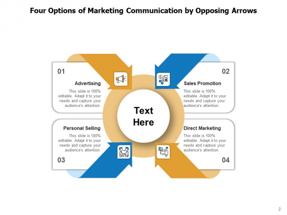Confronting_Pointer_Advertising_Direct_Marketing_Sales_Promotion_Ppt_PowerPoint_Presentation_Complete_Deck_Slide_2