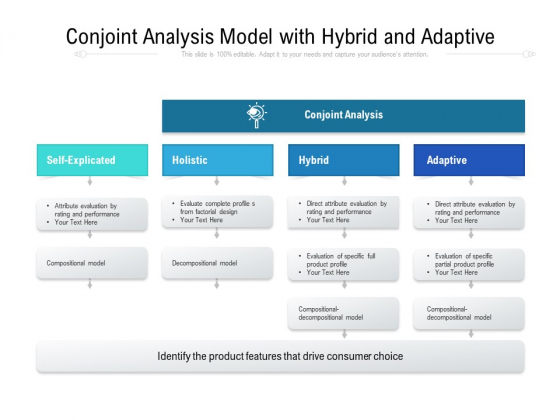 Conjoint Analysis Model With Hybrid And Adaptive Ppt PowerPoint Presentation Gallery Graphics Example PDF