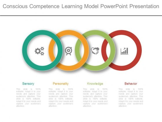 Conscious Competence Learning Model Powerpoint Presentation