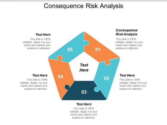 Consequence Risk Analysis Ppt PowerPoint Presentation Slides Example Topics Cpb