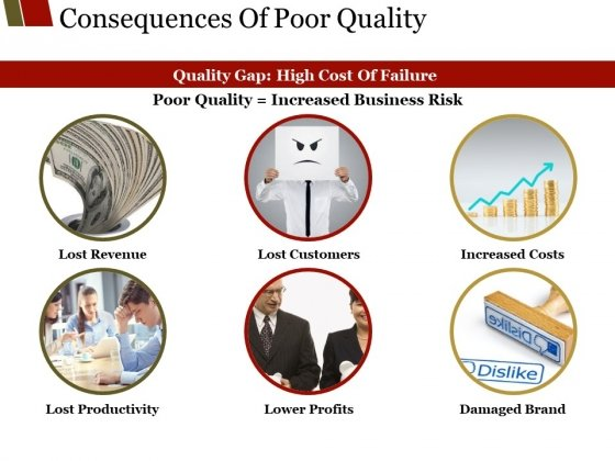 Consequences Of Poor Quality Ppt PowerPoint Presentation Portfolio Graphics Tutorials