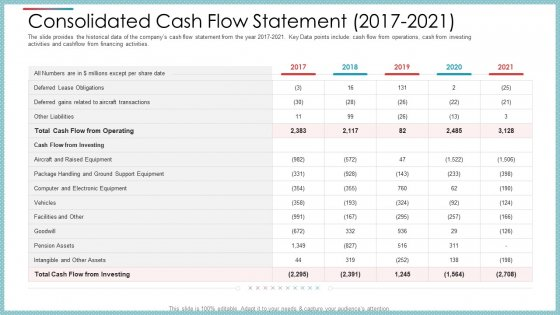 Consolidated Cash Flow Statement 2017 To 2021 Ppt Show Example PDF